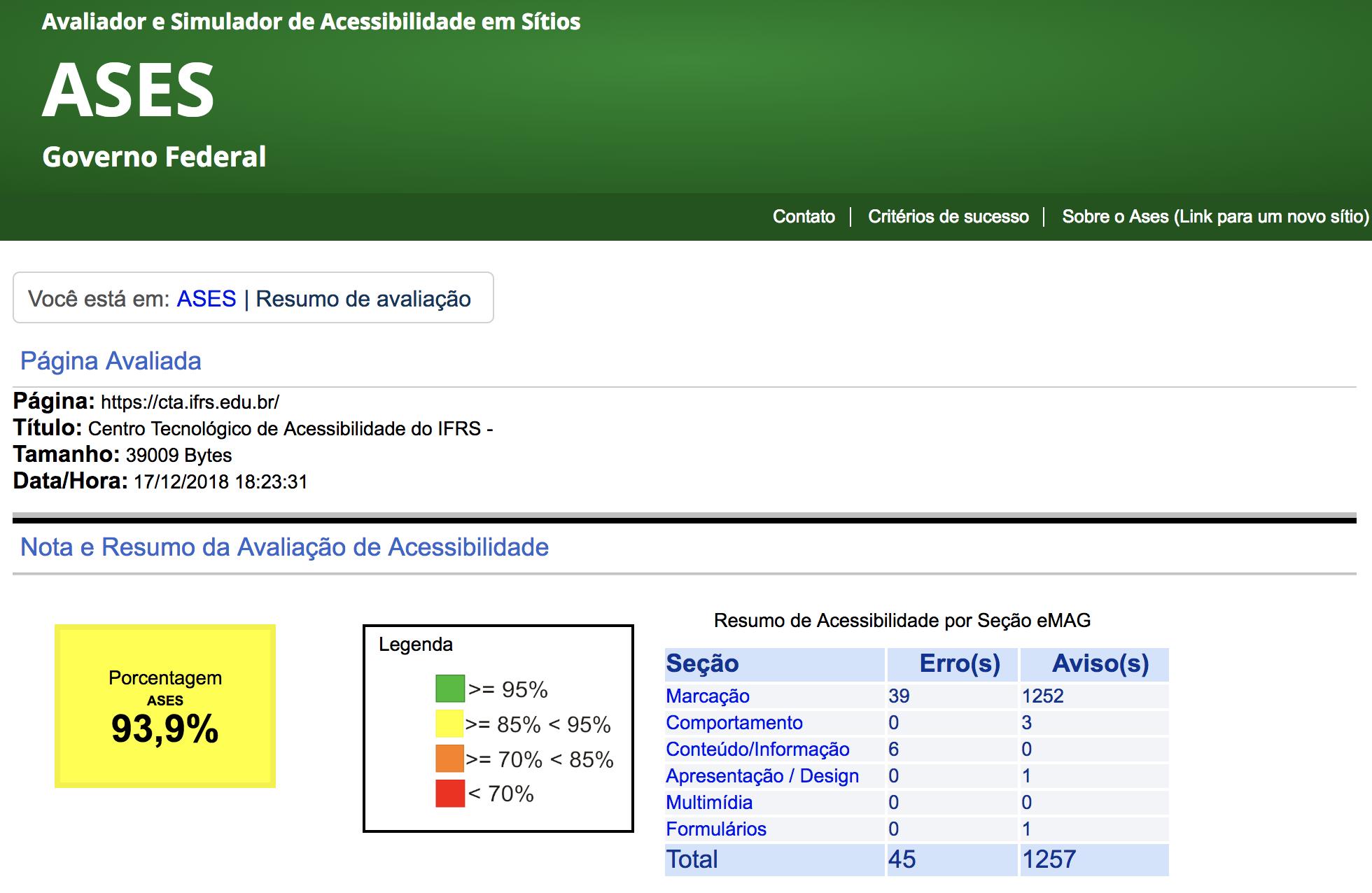 Tela de resultado de avaliação de acessibilidade de um site no ases