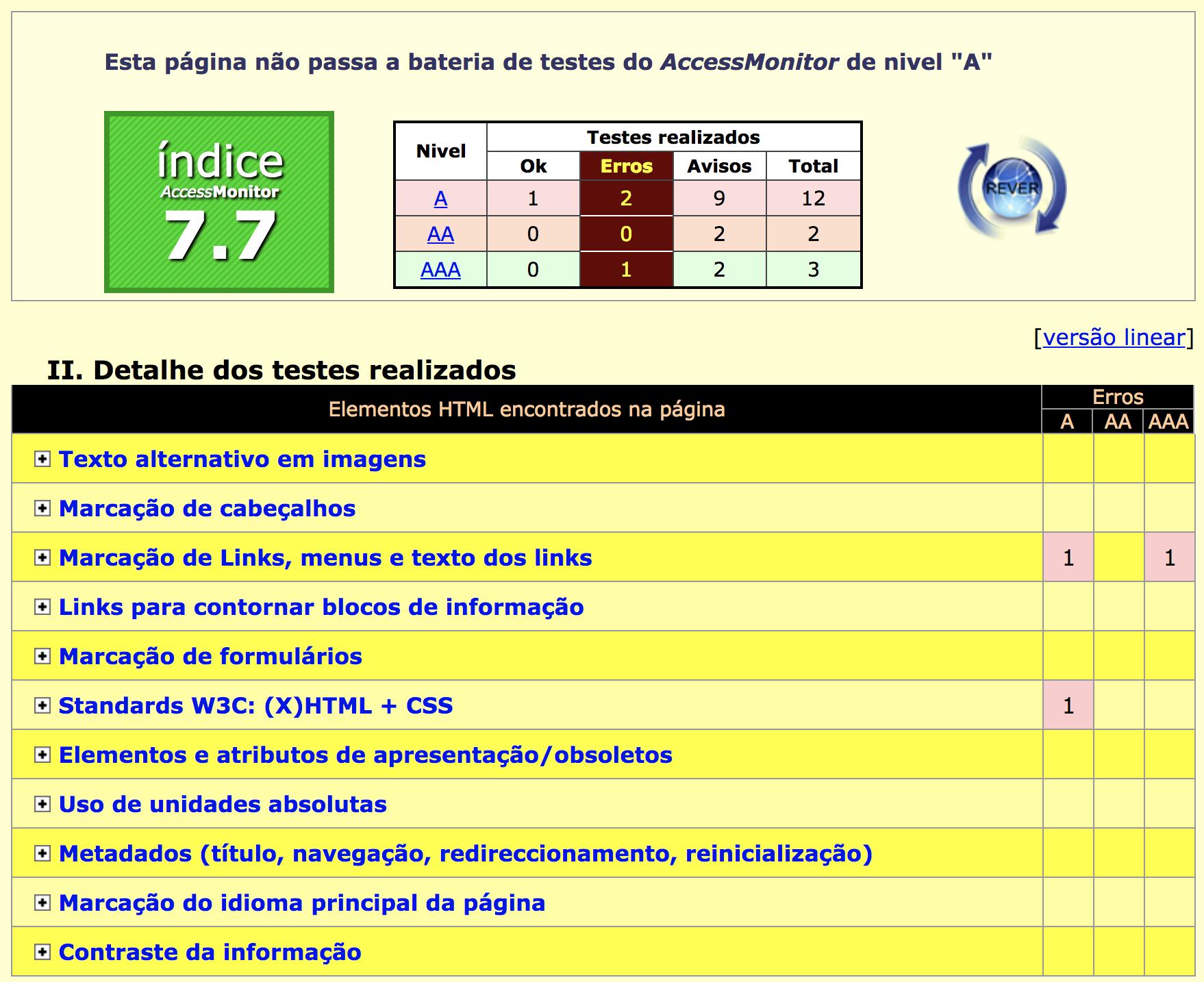 Exemplo de página web testada com o AccessMonitor. Os resultados dos testes realizados encontram-se em uma tabela, que mostra a quantidade de erros encontrados, avisos, elementos acessíveis e total de elementos testados. Há também uma relação de elementos HTML encontrados na página, e os erros correspondentes