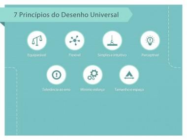 Infográfico com os nomes dos 7 princípios do desenho universal
