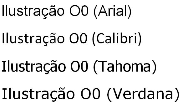 """Exemplo de ambiguidade de caracteres, mostrando o texto """"Ilustração O0"""" em 4 diferentes fontes. Em ordem: Arial, Calibri, Tahoma, Verdana."""